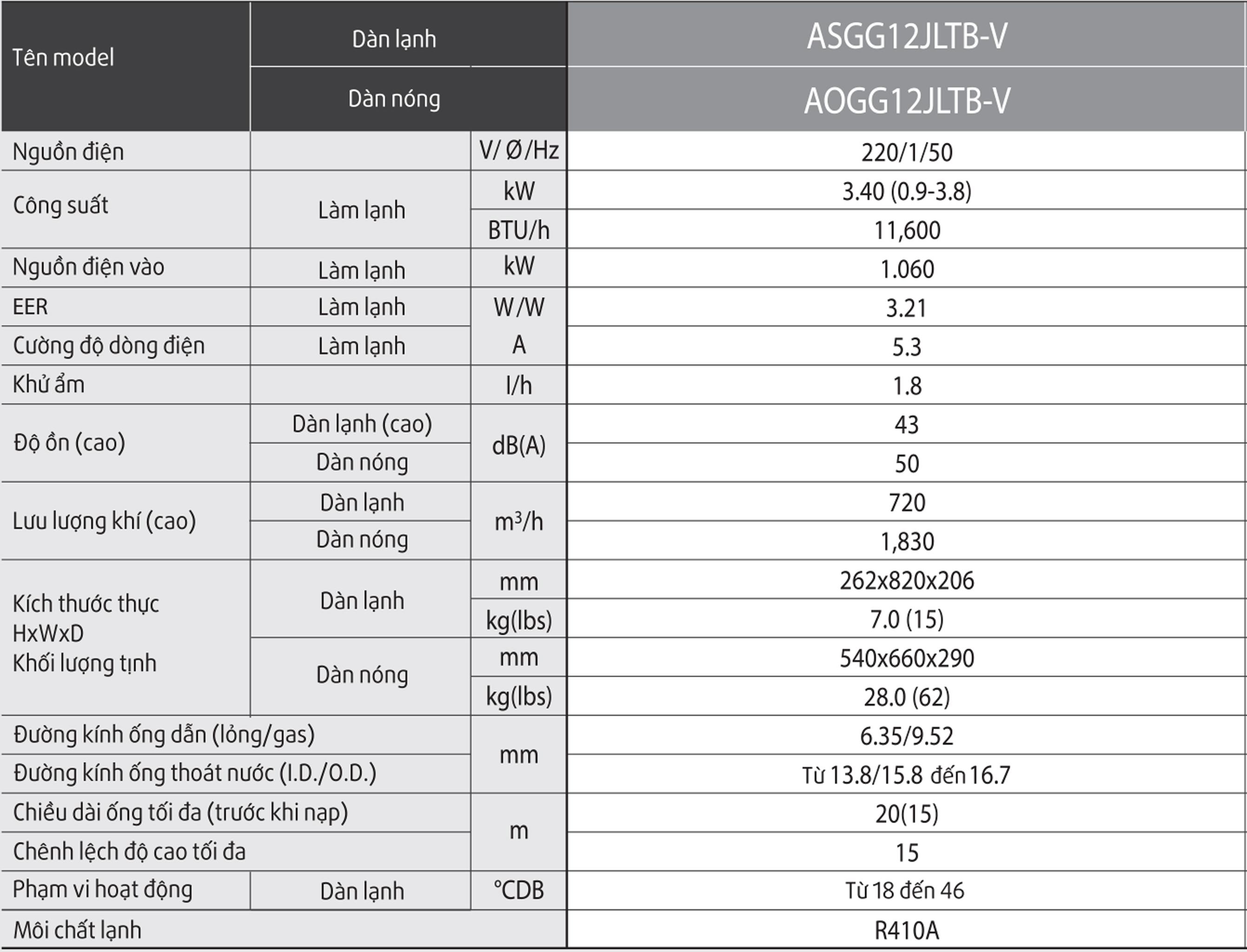 ASGG12JLTB-V